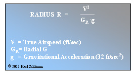 Turn Radius Equation