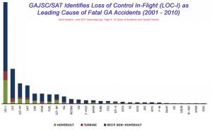 GAJSC-SAT-LOC-I-GA-2011-Report