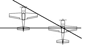 Close Echelon Formation